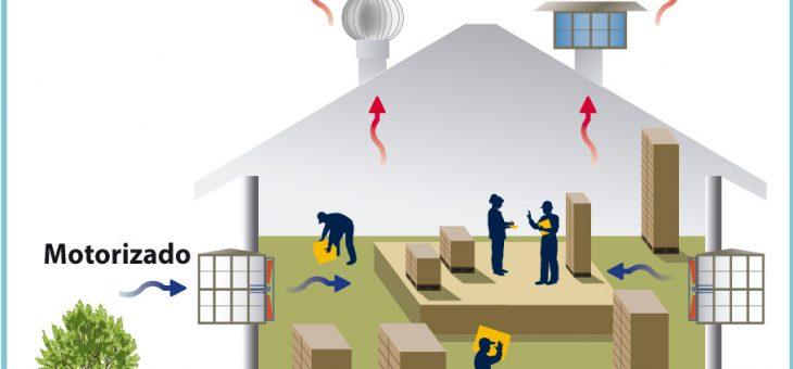 ¿Por qué es imprescindible contar con un sistema de ventilación industrial en los distintos ambientes de trabajo?