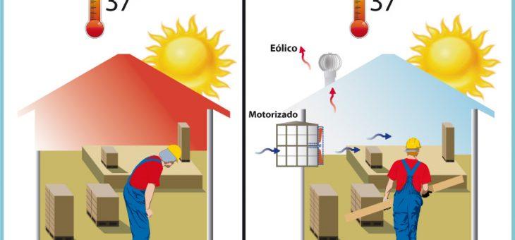 Conceptos básicos de Ventilación Industrial